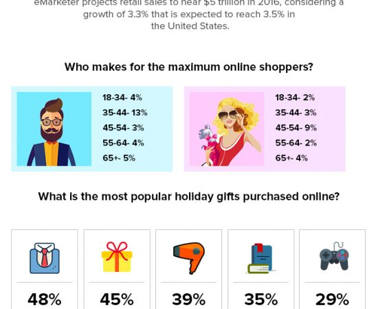 Upcoming holidays 2016, facts and fashion for retailers