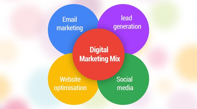 Digital marketing mix