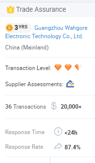 alibaba supplier trustworthiness