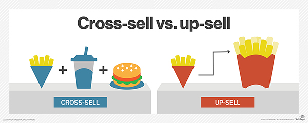 Upsell vs Crosssell image-TechTarget