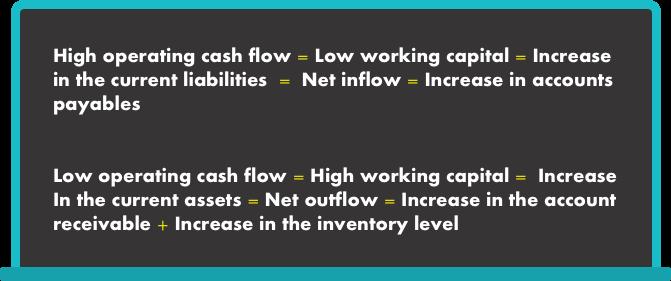 online cash flow statement calculator