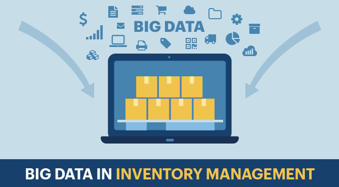How big is Big Data in Inventory Management - Orderhive