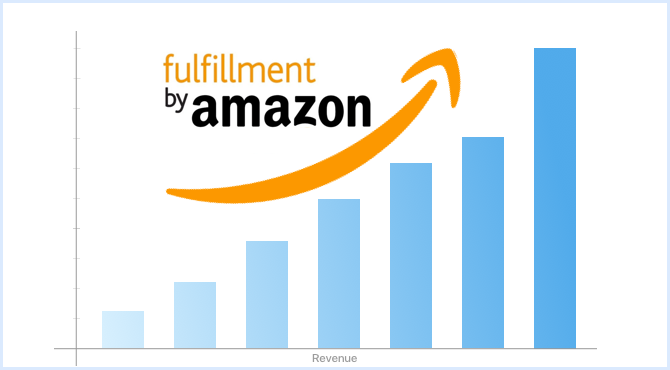 improve Revenue by opting for Amazon FBA