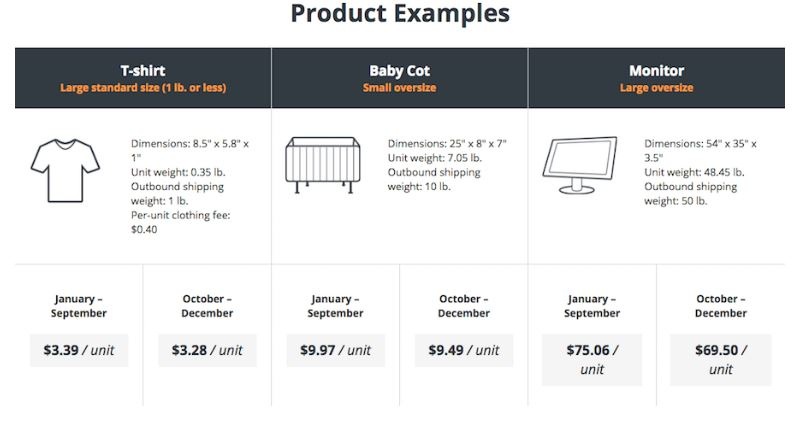 Product Examples 1