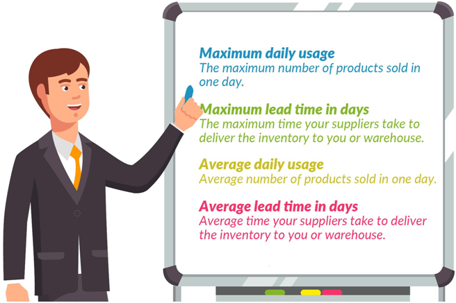 Max daily usage, Max lead-time, Avg daily usage, Avg lead-time