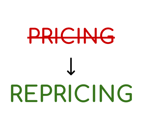 pricing-repricing