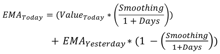 Exponential Moving Average Formula