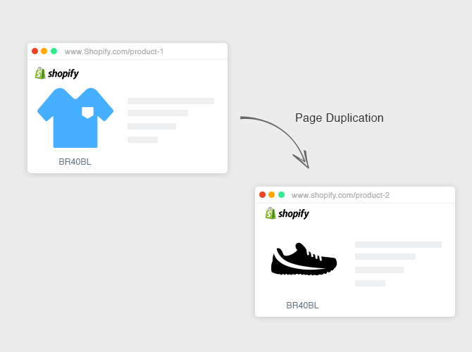 Duplication in Shopify