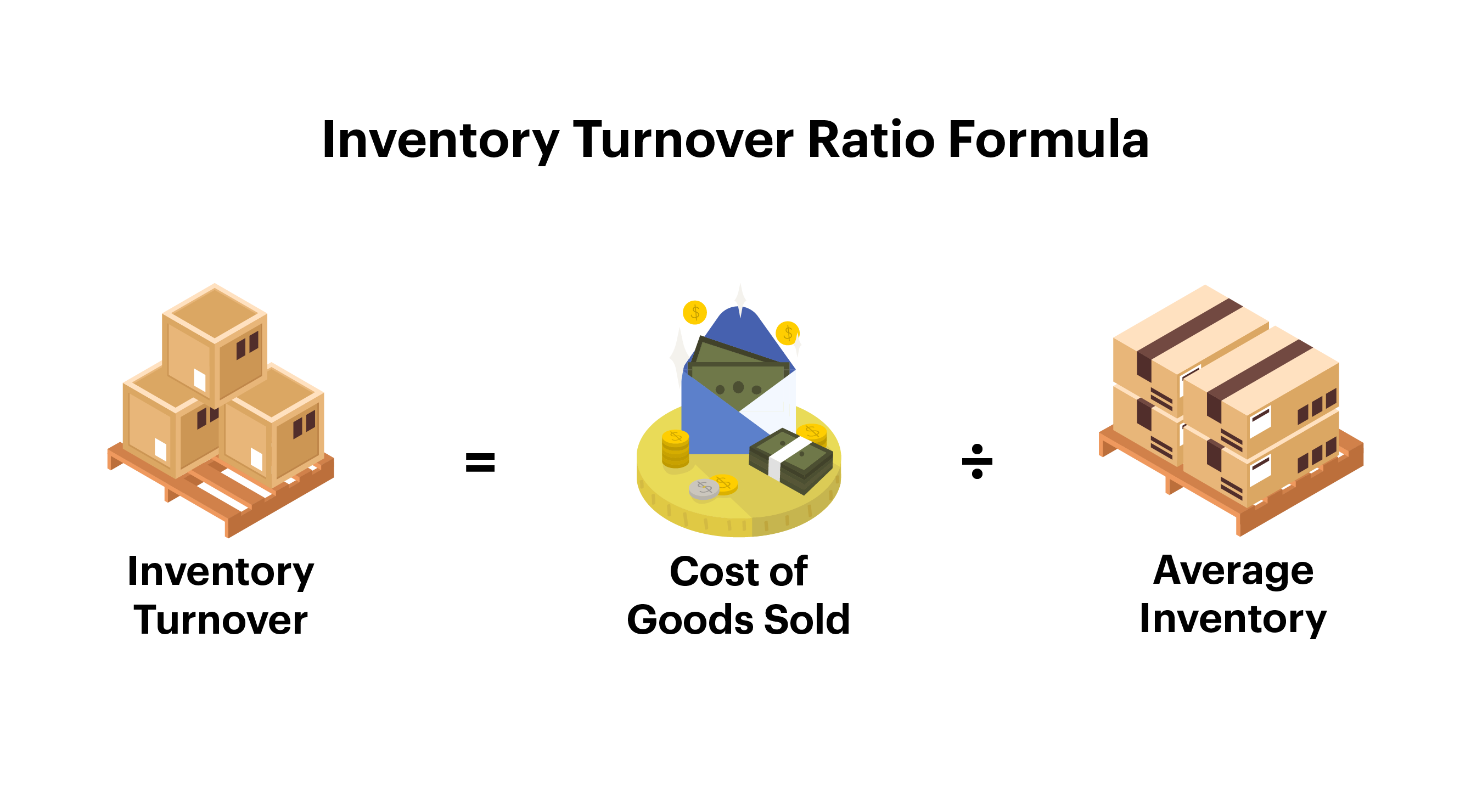 Inventory Turnover Ratio Formula
