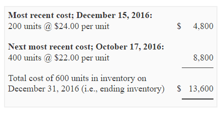 Cost of ending inventory – FIFO method