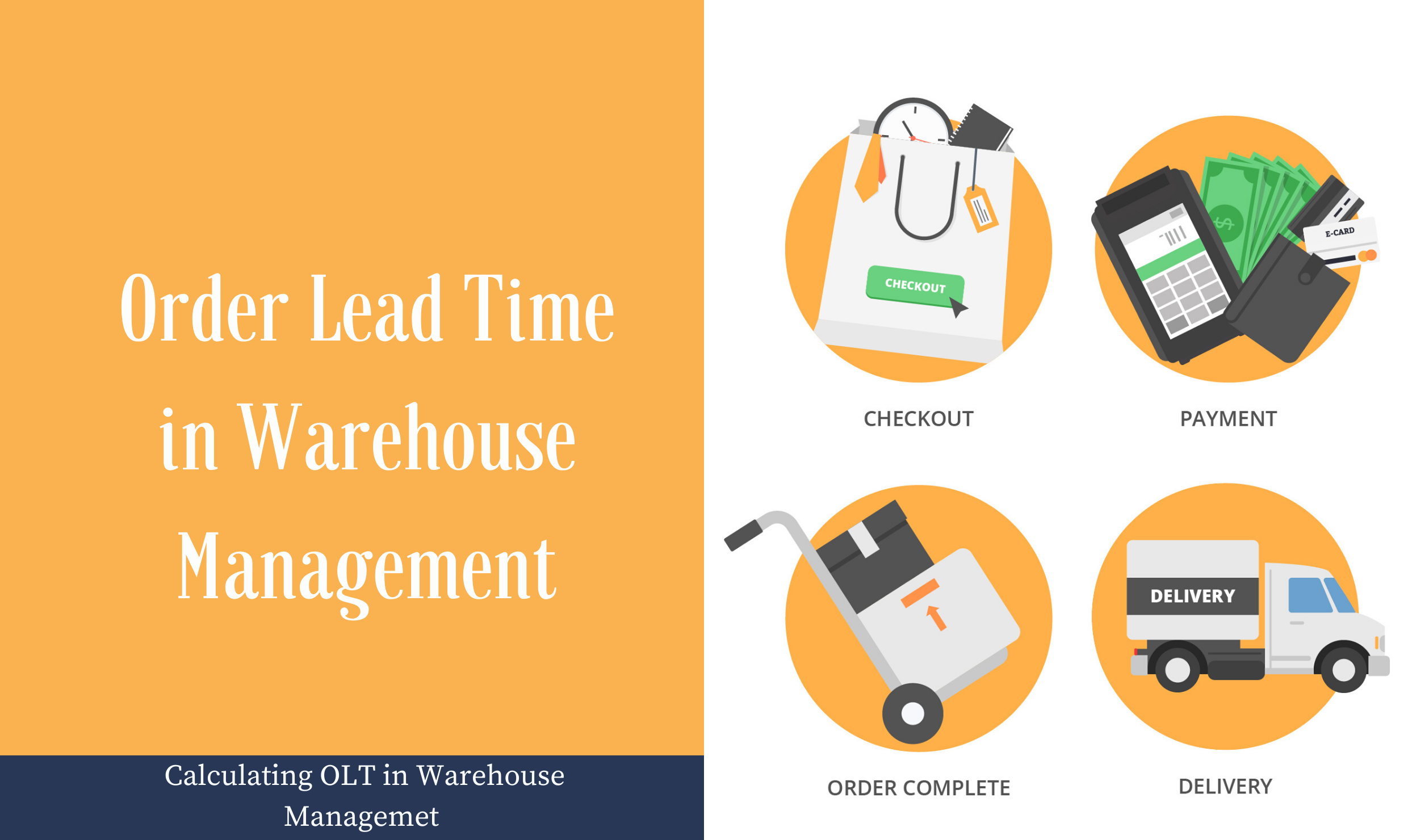 Order lead time