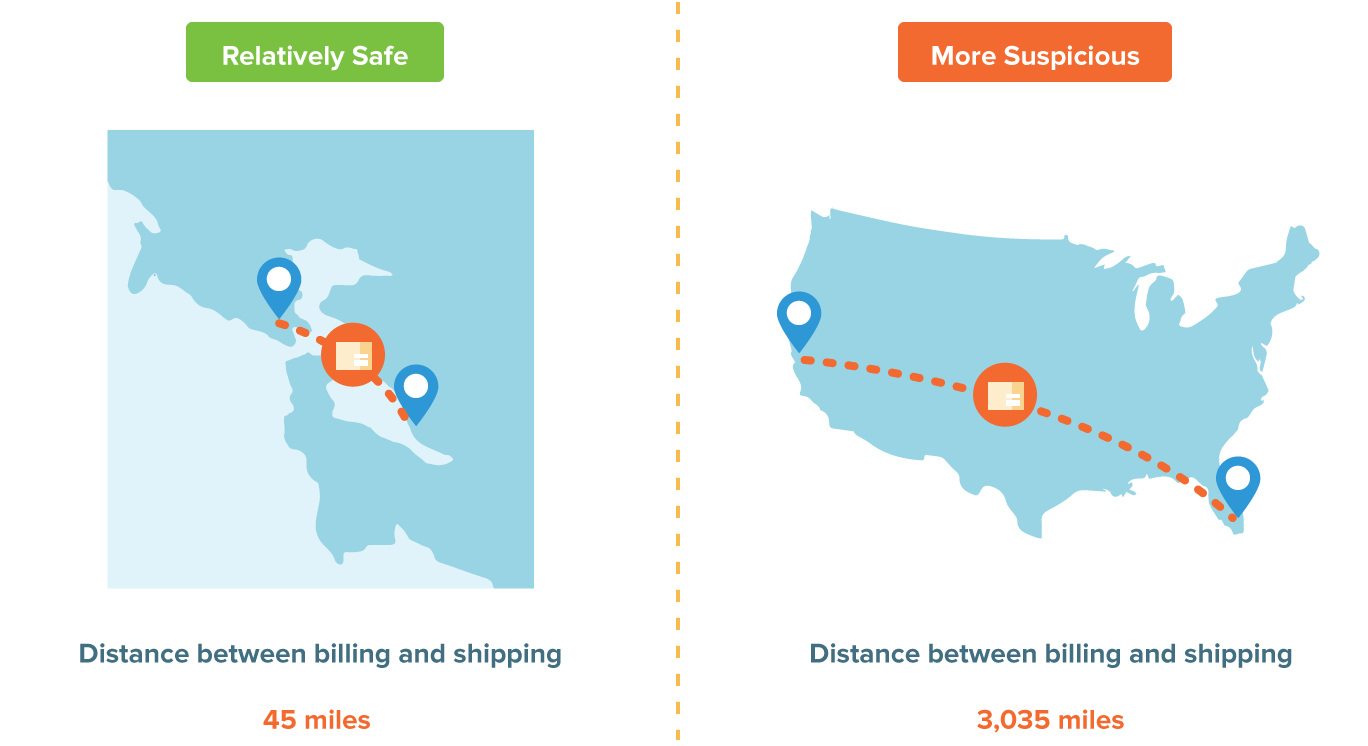 Shipping/Delivery Distance