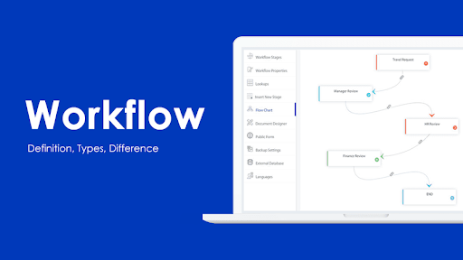 Get software with workflows for supporting the brand